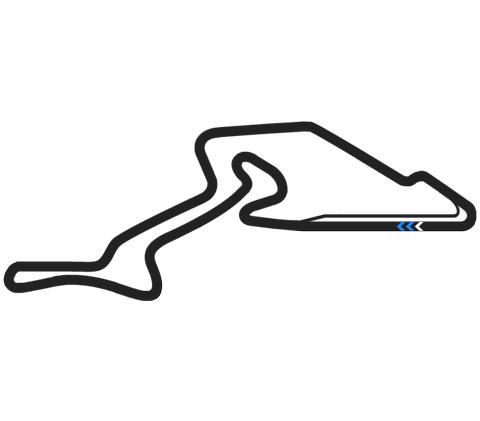 Mapa Nürburgring